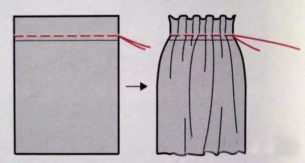 抽褶不是随便抽的,它也有运算方法